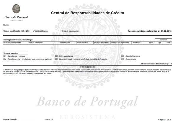Central de Responsabilidades de Crédito - Banco de Portugal